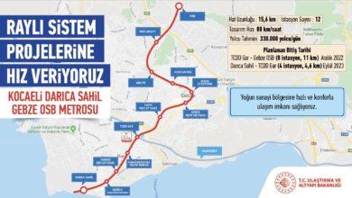 Photo of Sabiha Gökçen Havalimanı metroya 2021'de kavuşacak